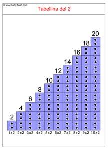 scaletta tabellina2