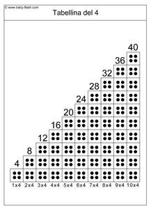 scaletta tabellina4