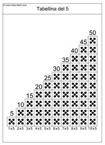scaletta tabellina5