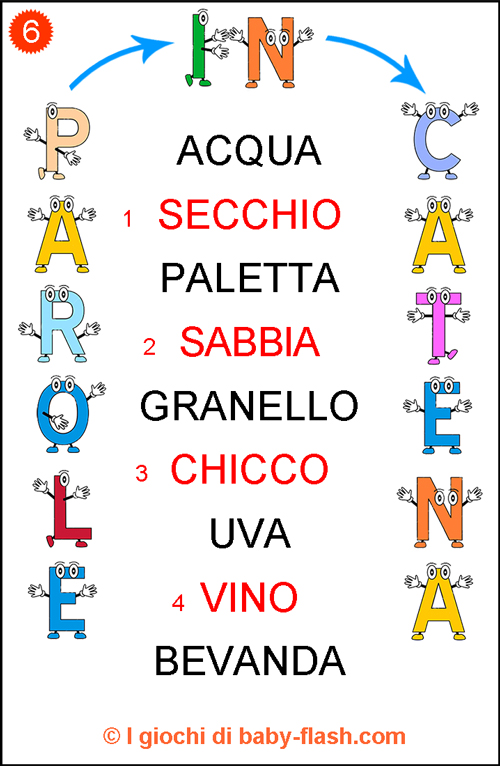 Parole in catena 7 baby flash for Soluzioni gioco giardino delle parole